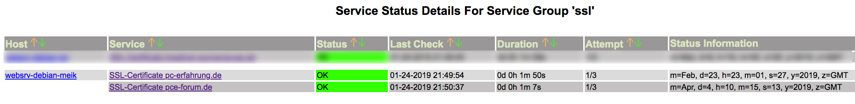 Nagios Checksslcertificate Ablaufdatum Ssl Zertifikate Monitoren