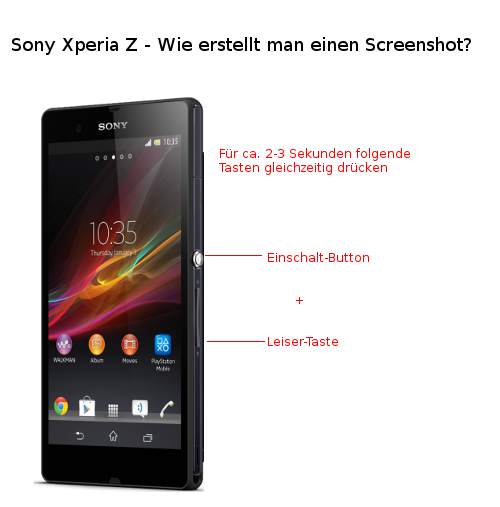 how to screenshot on a sony xperia DOGS