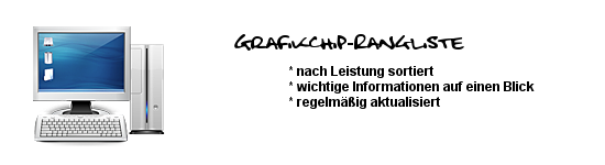 Grafikchiprangliste - Desktop-PC